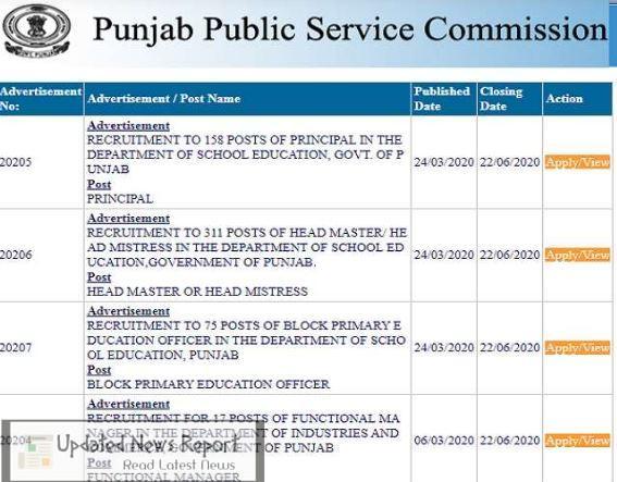 Sarkari Naukri 2020: Punjab Public Service Commission extended the application date for 561 posts
